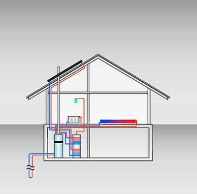 installation karl lubitz gmbh sanit r heizung regenerative energien in oberhausen. Black Bedroom Furniture Sets. Home Design Ideas